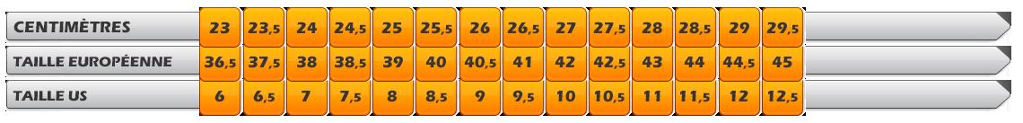 Guide des tailles W SAUCONY TRIUMPH ISO  4