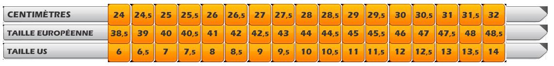 Guide des tailles BROOKS ADRENALINE 14 GTS