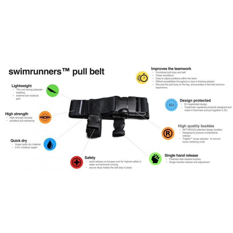 ceinture swimrunner pull guidance