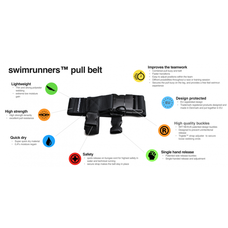 Swimrunners Pull Belt Guidance Cord